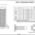 Zinc_Insert